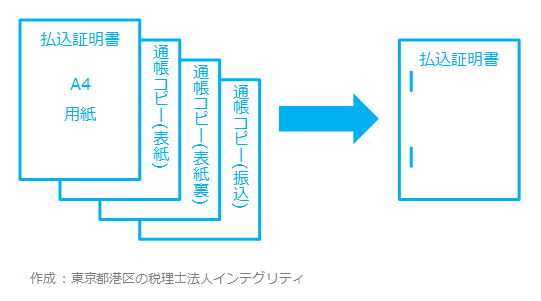 東京都港区の税理士法人インテグリティが作成した払込証明書1
