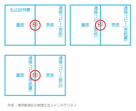 東京都港区の税理士法人インテグリティが作成した払込証明書2